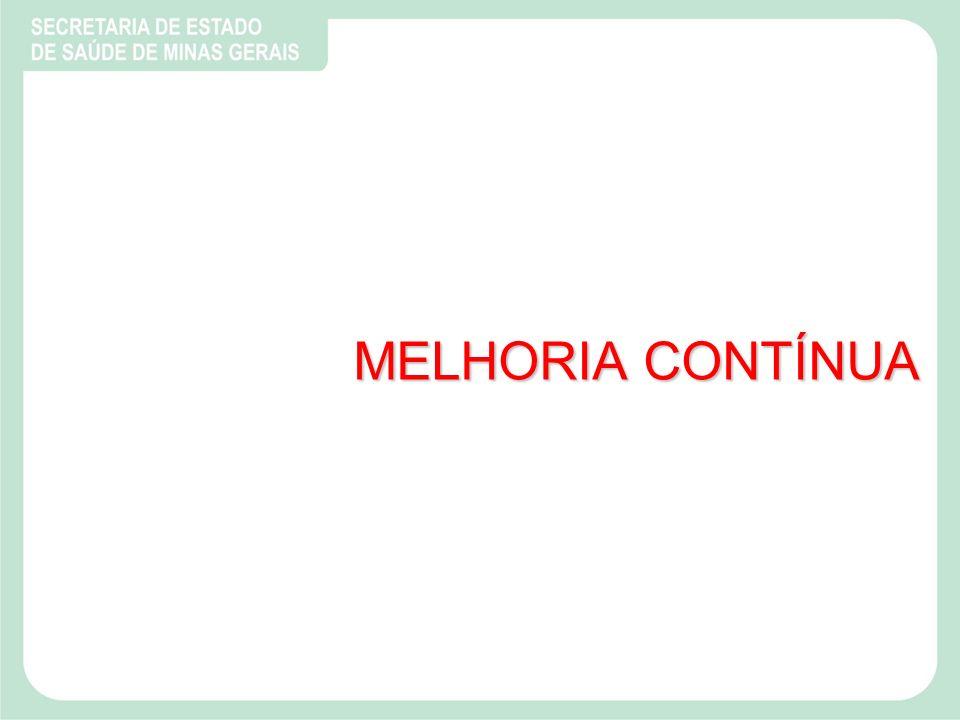 MELHORIA CONTÍNUA