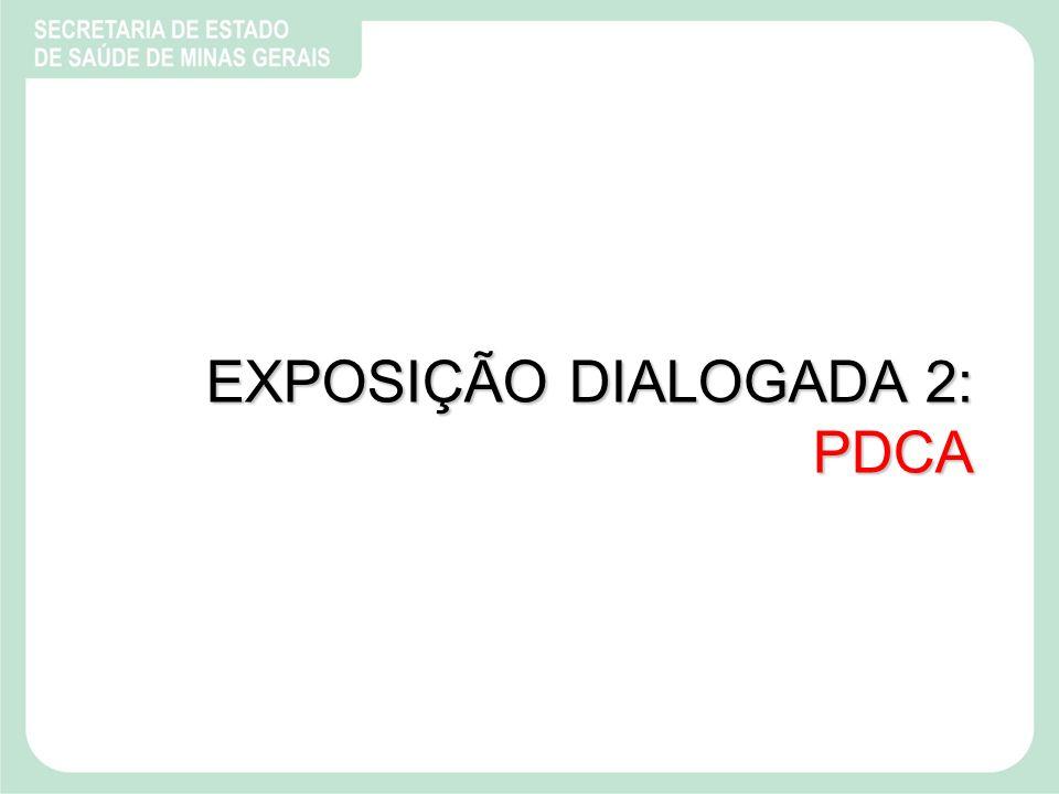 EXPOSIÇÃO DIALOGADA 2: PDCA