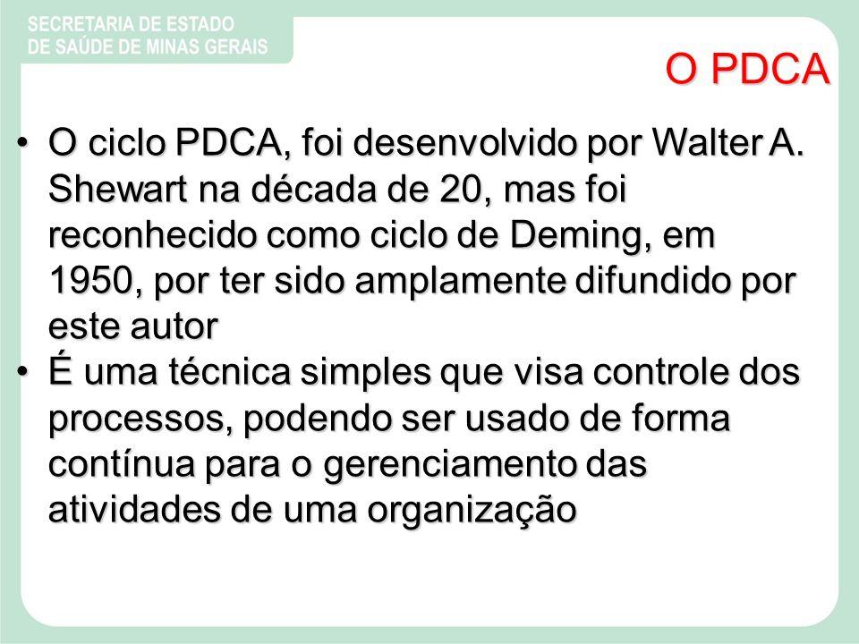 O PDCA O ciclo PDCA, foi desenvolvido por Walter A.