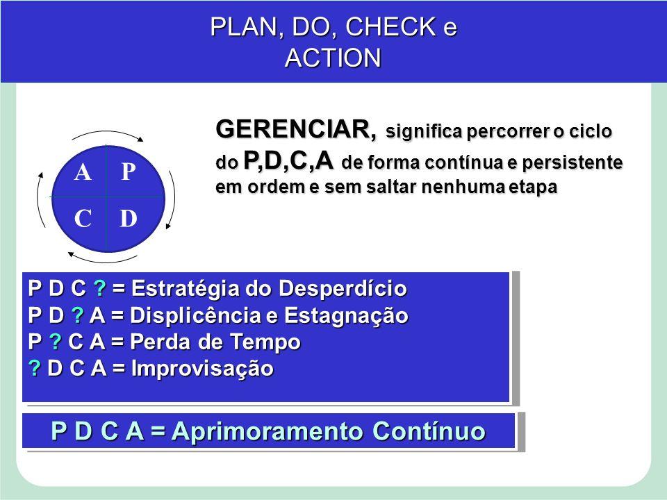 PLAN, DO, CHECK e ACTION GERENCIAR, significa percorrer o ciclo do P,D,C,A de forma contínua e persistente em ordem e sem saltar nenhuma etapa P D C .