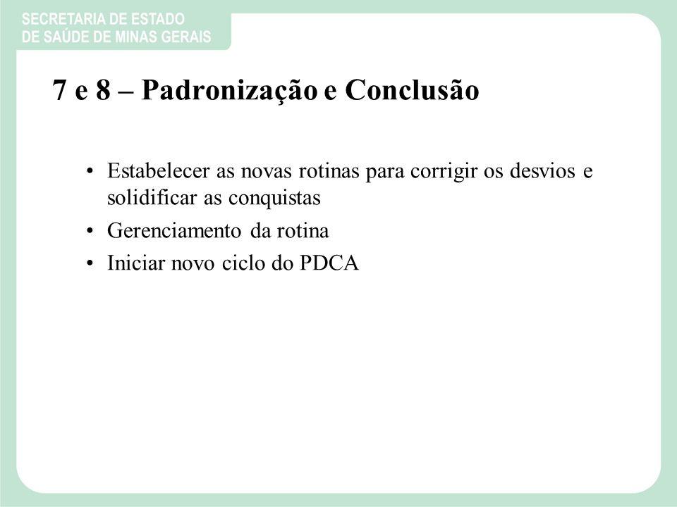 7 e 8 – Padronização e Conclusão Estabelecer as novas rotinas para corrigir os desvios e solidificar as conquistas Gerenciamento da rotina Iniciar novo ciclo do PDCA