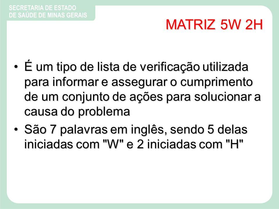 MATRIZ 5W 2H É um tipo de lista de verificação utilizada para informar e assegurar o cumprimento de um conjunto de ações para solucionar a causa do problemaÉ um tipo de lista de verificação utilizada para informar e assegurar o cumprimento de um conjunto de ações para solucionar a causa do problema São 7 palavras em inglês, sendo 5 delas iniciadas com W e 2 iniciadas com H São 7 palavras em inglês, sendo 5 delas iniciadas com W e 2 iniciadas com H