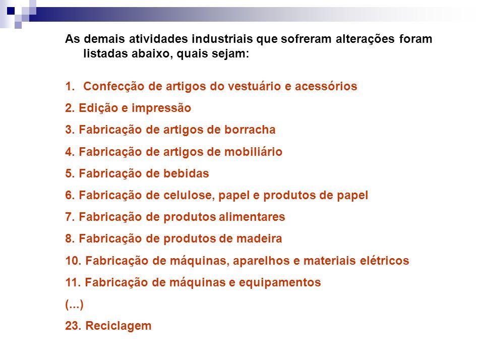 As demais atividades industriais que sofreram alterações foram listadas abaixo, quais sejam: 1.Confecção de artigos do vestuário e acessórios 2. Ediçã