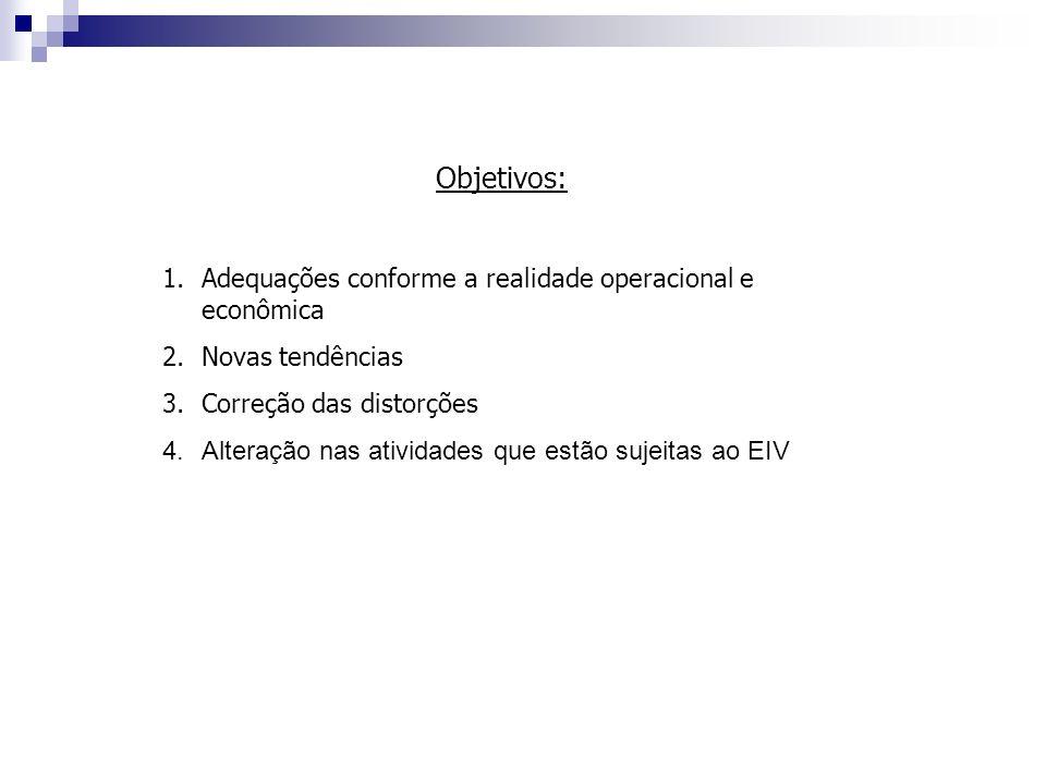 Objetivos: 1.Adequações conforme a realidade operacional e econômica 2.Novas tendências 3.Correção das distorções 4.Alteração nas atividades que estão