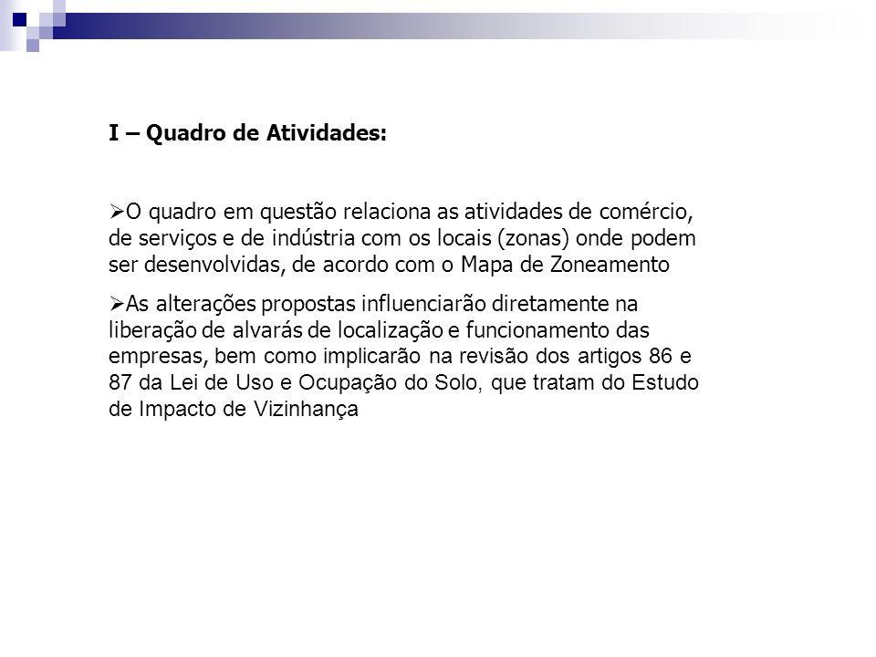 CLASSIFICAÇÃO DOS ZONEAMENTOS 1.