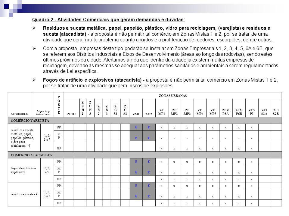 II - MAPA DE ZONEAMENTO - ALTERAÇÃO 1 – PARTE DA ÁREA NO PARQUE DO MIRANTE Legislação vigenteProposta