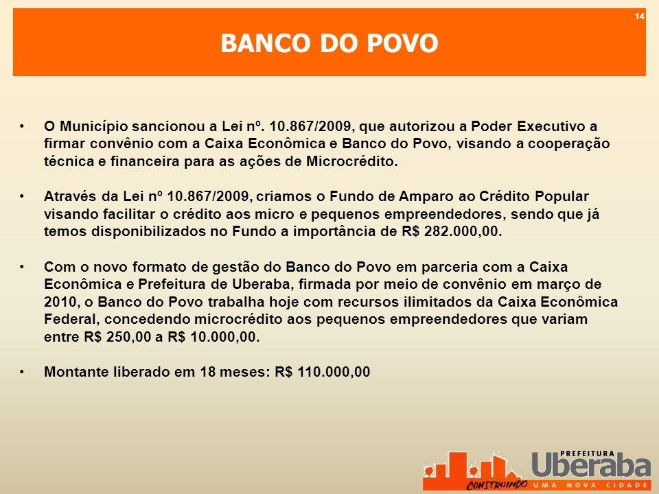 BANCO DO POVO O Município sancionou a Lei nº. 10.867/2009, que autorizou a Poder Executivo a firmar convênio com a Caixa Econômica e Banco do Povo, vi