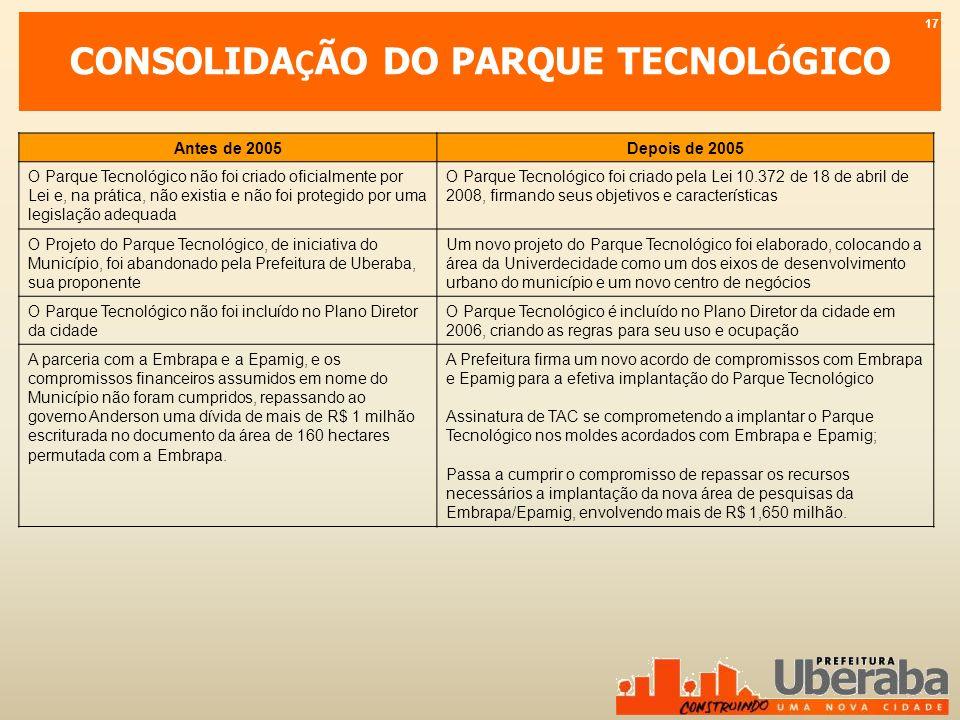 CONSOLIDA Ç ÃO DO PARQUE TECNOL Ó GICO 17 Antes de 2005Depois de 2005 O Parque Tecnológico não foi criado oficialmente por Lei e, na prática, não exis