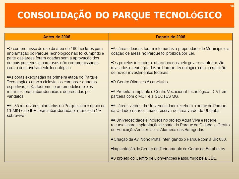 CONSOLIDA Ç ÃO DO PARQUE TECNOL Ó GICO 18 Antes de 2005Depois de 2005 O compromisso de uso da área de 160 hectares para implantação do Parque Tecnológ