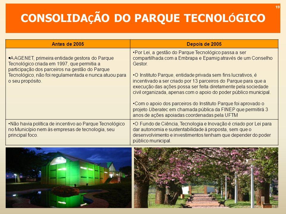 CONSOLIDA Ç ÃO DO PARQUE TECNOL Ó GICO 19 Antes de 2005Depois de 2005 A AGENET, primeira entidade gestora do Parque Tecnológico criada em 1997, que pe
