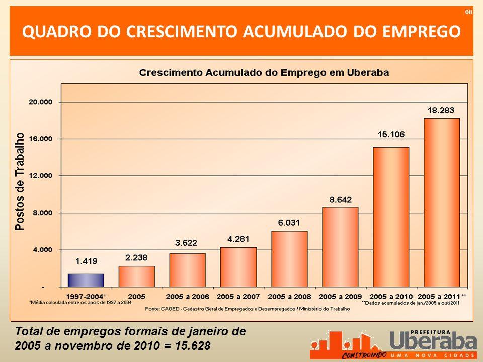 CRIAÇÃO DE MINIDISTRITOS INDUSTRIAIS Minidistrito Vallim de Mello: Cimentelhas Ltda.
