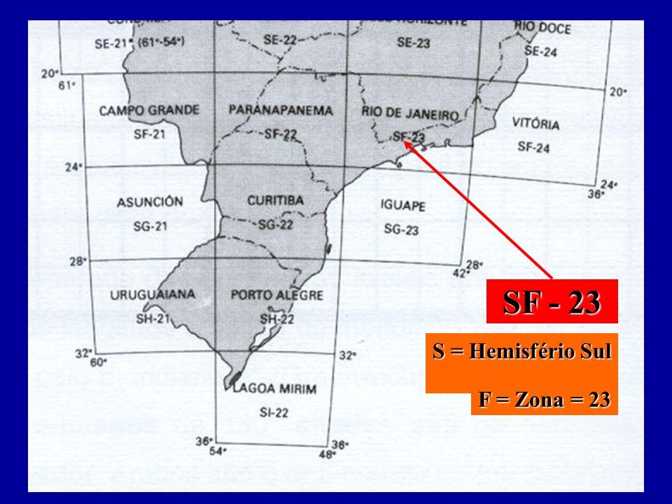 SF - 23 S = Hemisfério Sul F = Zona = 23