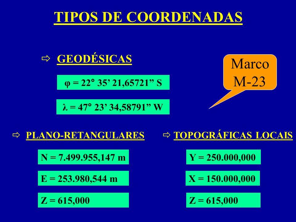 TIPOS DE COORDENADAS GEODÉSICAS PLANO-RETANGULARES X = 150.000,000 Y = 250.000,000 φ = 22° 35 21,65721 S λ = 47° 23 34,58791 W E = 253.980,544 m N = 7.499.955,147 m Z = 615,000 TOPOGRÁFICAS LOCAIS Marco M-23