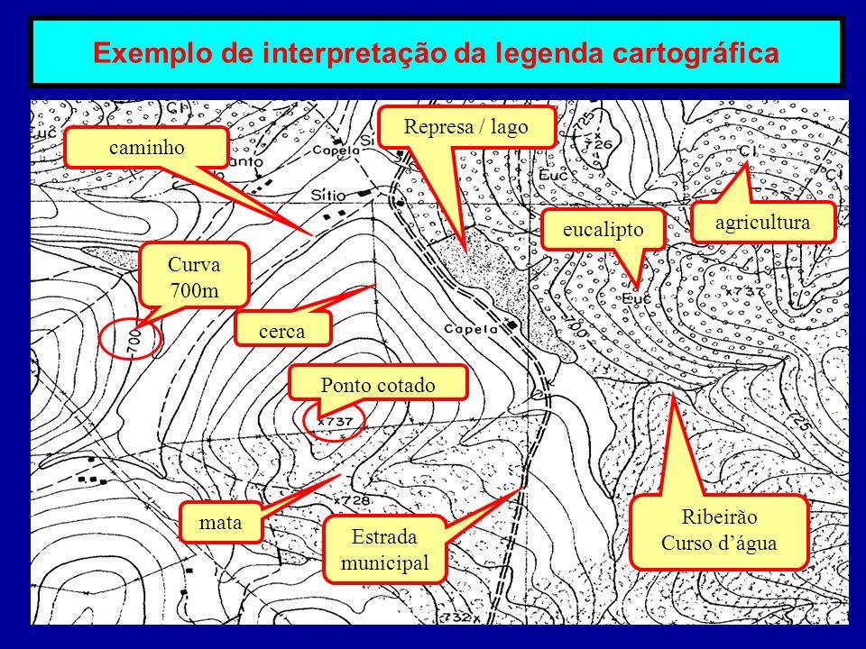Exemplo de interpretação da legenda cartográfica Ponto cotado Curva 700m Represa / lago cerca mata Estrada municipal Ribeirão Curso dágua caminho eucalipto agricultura