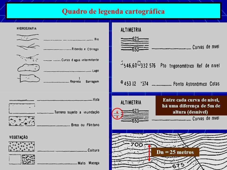 Quadro de legenda cartográfica Entre cada curva de nível, há uma diferença de 5m de altura (desnível) Dn = 25 metros