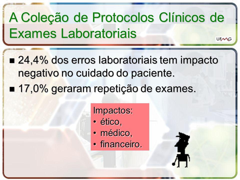 A Coleção de Protocolos Clínicos de Exames Laboratoriais 24,4% dos erros laboratoriais tem impacto negativo no cuidado do paciente. 24,4% dos erros la