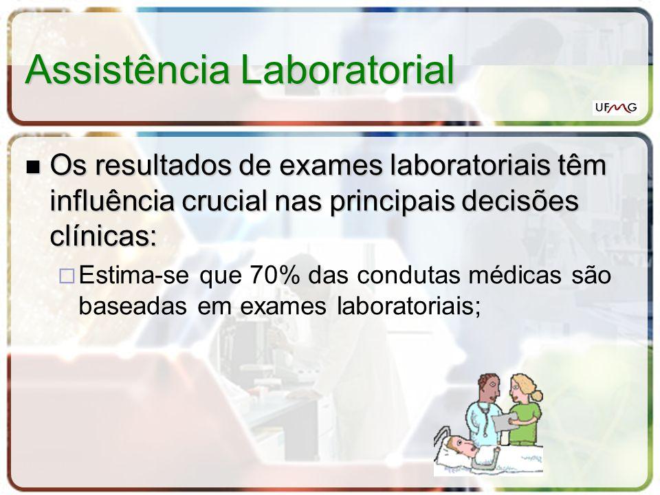 Os resultados de exames laboratoriais têm influência crucial nas principais decisões clínicas: Os resultados de exames laboratoriais têm influência cr