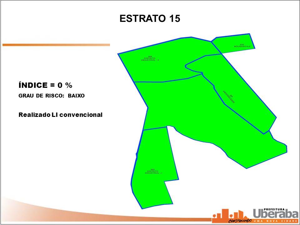 ESTRATO 15 ÍNDICE = 0 % GRAU DE RISCO: BAIXO Realizado LI convencional