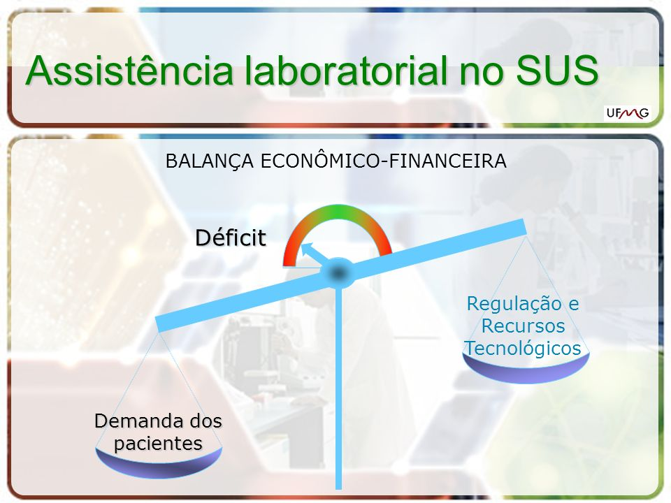 Assistência laboratorial no SUS Demanda dos pacientes Regulação e Recursos Tecnológicos BALANÇA ECONÔMICO-FINANCEIRA Déficit