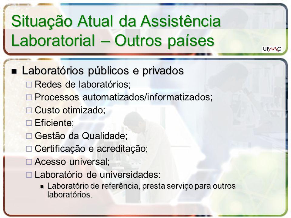 Situação Atual da Assistência Laboratorial – Outros países Laboratórios públicos e privados Laboratórios públicos e privados Redes de laboratórios; Pr