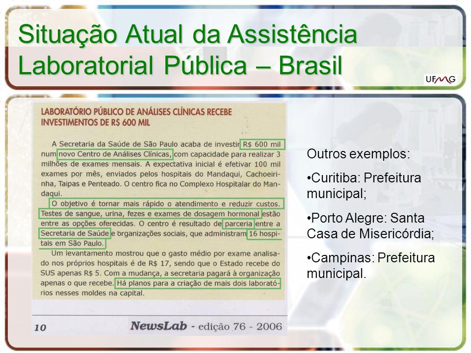 Situação Atual da Assistência Laboratorial Pública – Brasil Outros exemplos: Curitiba: Prefeitura municipal; Porto Alegre: Santa Casa de Misericórdia;