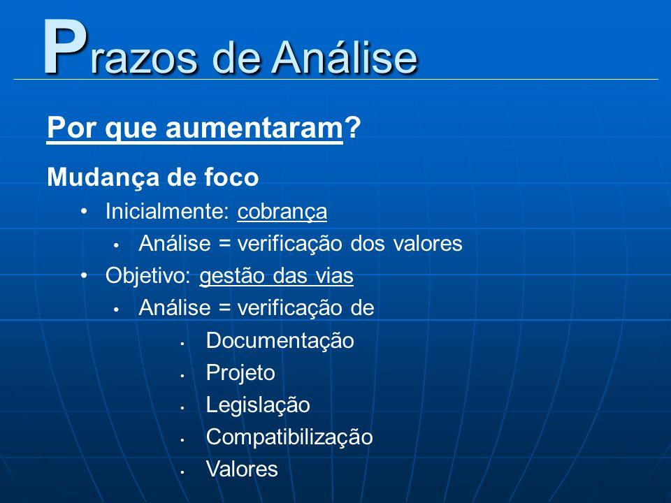 P razos de Análise Por que aumentaram? Mudança de foco Inicialmente: cobrança Análise = verificação dos valores Objetivo: gestão das vias Análise = ve