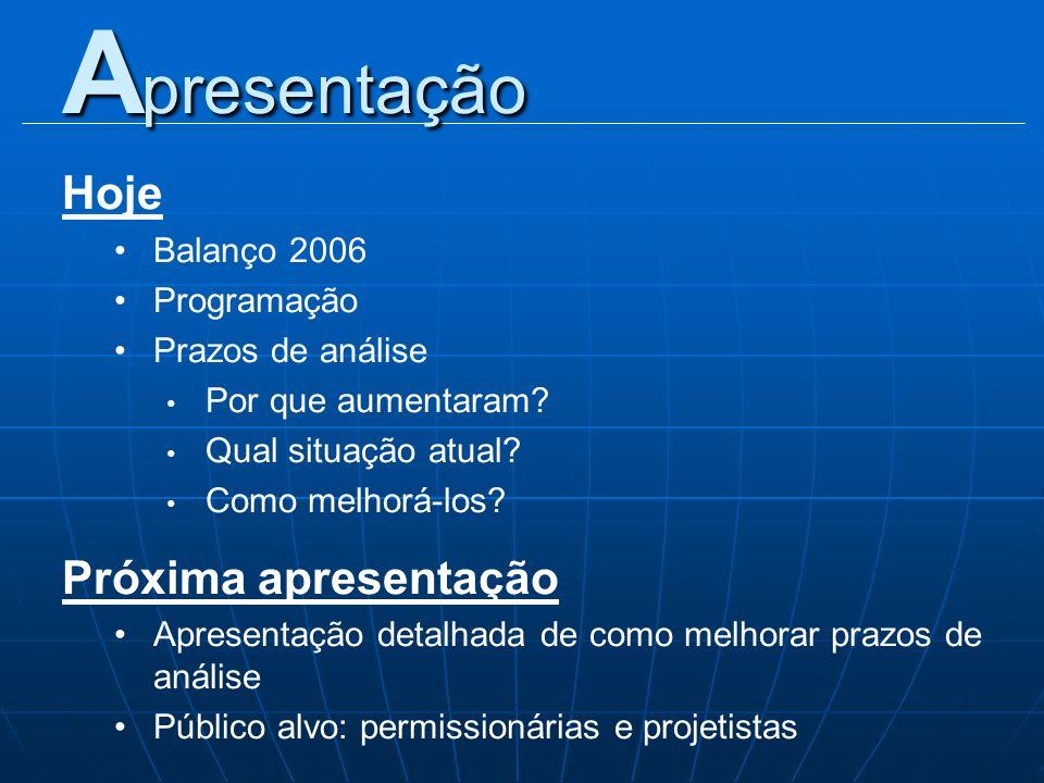 Hoje Balanço 2006 Programação Prazos de análise Por que aumentaram? Qual situação atual? Como melhorá-los? Próxima apresentação Apresentação detalhada