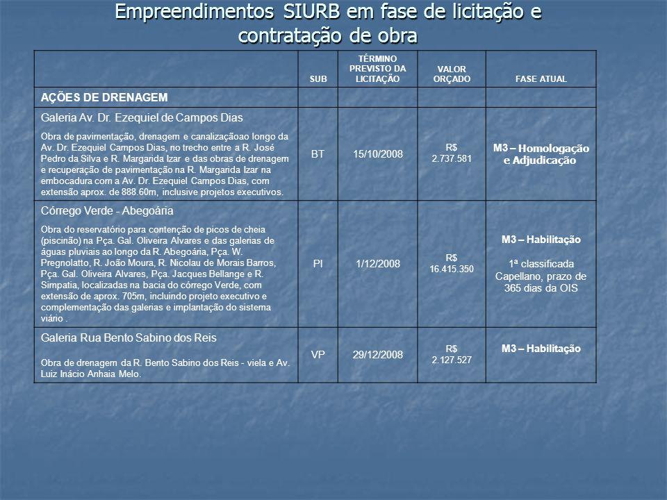 SUB TÉRMINO PREVISTO DA LICITAÇÃO VALOR ORÇADOFASE ATUAL AÇÕES DE DRENAGEM Galeria Av. Dr. Ezequiel de Campos Dias BT15/10/2008 R$ 2.737.581 M3 – Homo