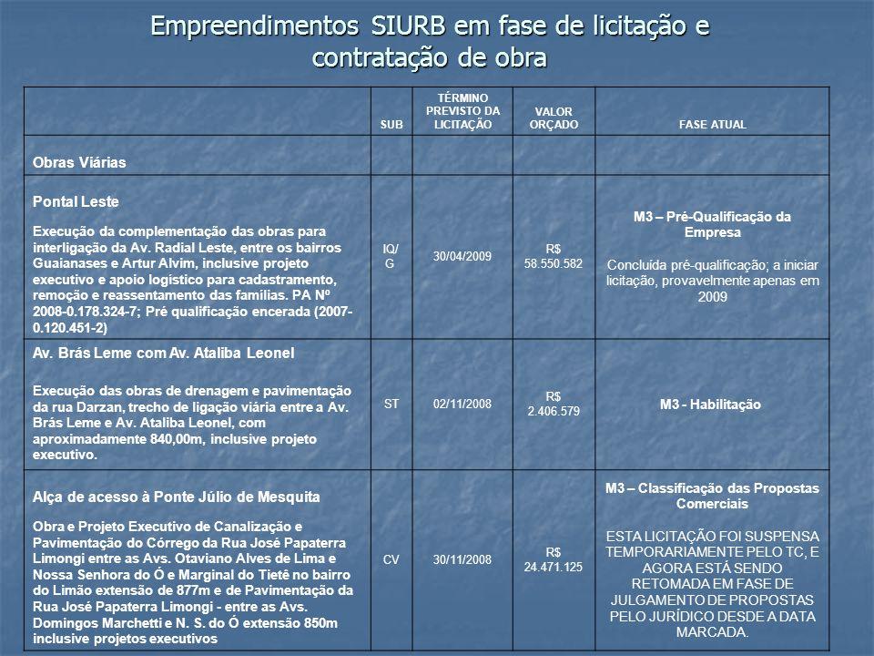 SUB TÉRMINO PREVISTO DA LICITAÇÃO VALOR ORÇADOFASE ATUAL Obras Viárias Pontal Leste IQ/ G 30/04/2009 R$ 58.550.582 M3 – Pré-Qualificação da Empresa Co