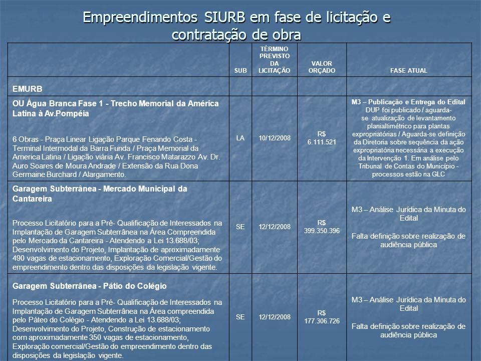 SUB TÉRMINO PREVISTO DA LICITAÇÃO VALOR ORÇADOFASE ATUAL EMURB OU Água Branca Fase 1 - Trecho Memorial da América Latina à Av.Pompéia LA10/12/2008 R$