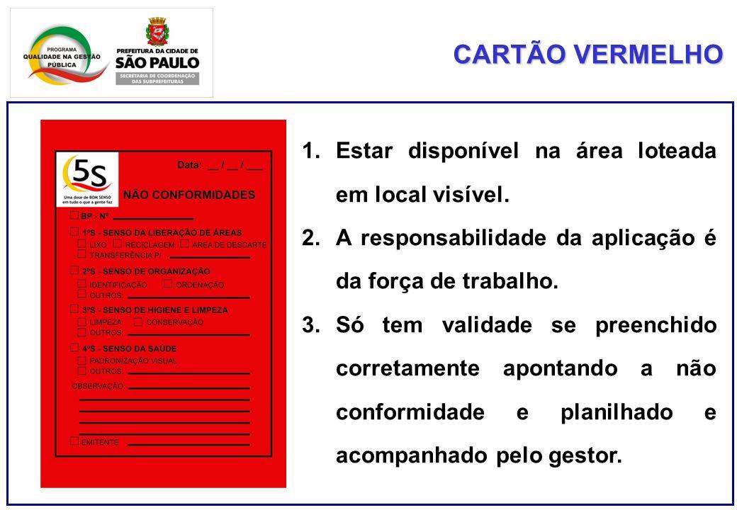 CARTÃO VERMELHO 1.Estar disponível na área loteada em local visível.