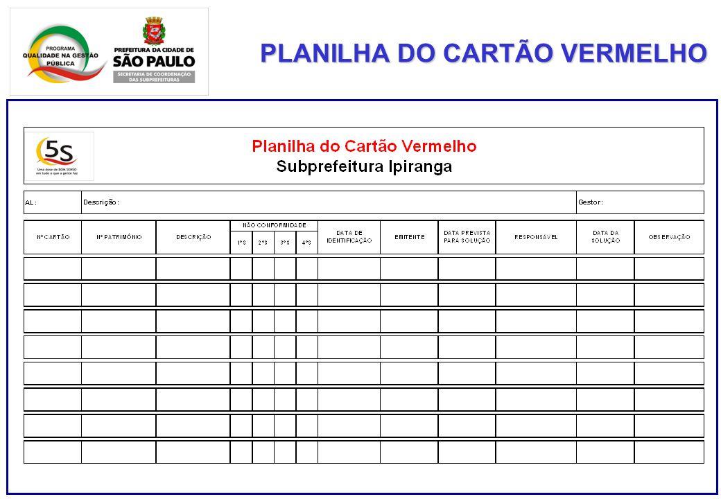 PLANILHA DO CARTÃO VERMELHO