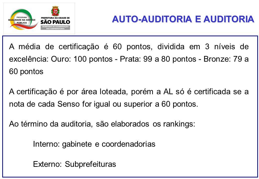 A média de certificação é 60 pontos, dividida em 3 níveis de excelência: Ouro: 100 pontos - Prata: 99 a 80 pontos - Bronze: 79 a 60 pontos A certificação é por área loteada, porém a AL só é certificada se a nota de cada Senso for igual ou superior a 60 pontos.