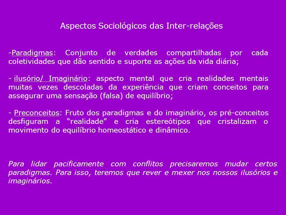 Aspectos Sociológicos das Inter-relações -Paradigmas: Conjunto de verdades compartilhadas por cada coletividades que dão sentido e suporte as ações da