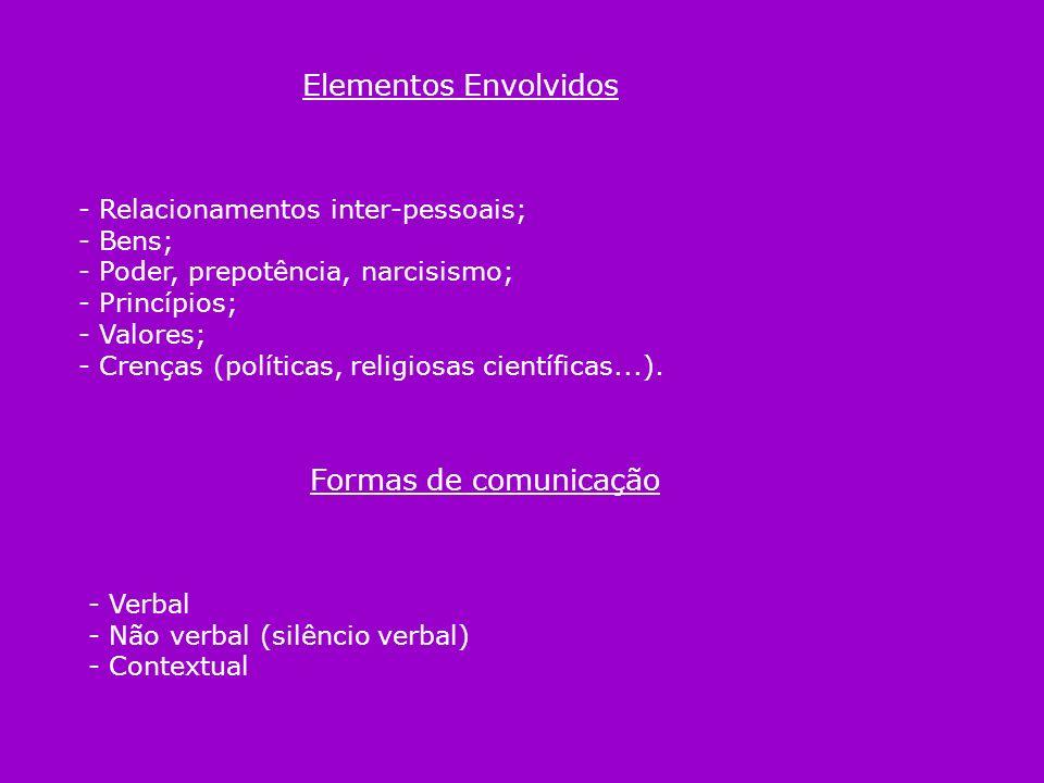 Elementos Envolvidos - Relacionamentos inter-pessoais; - Bens; - Poder, prepotência, narcisismo; - Princípios; - Valores; - Crenças (políticas, religi