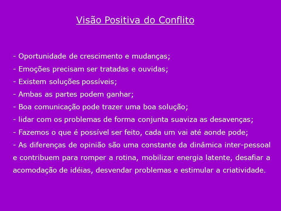 Visão Positiva do Conflito - Oportunidade de crescimento e mudanças; - Emoções precisam ser tratadas e ouvidas; - Existem soluções possíveis; - Ambas