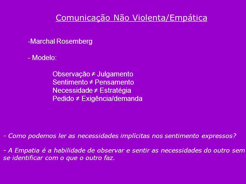 Comunicação Não Violenta/Empática -Marchal Rosemberg - Modelo: Observação = Julgamento Sentimento = Pensamento Necessidade = Estratégia Pedido = Exigê