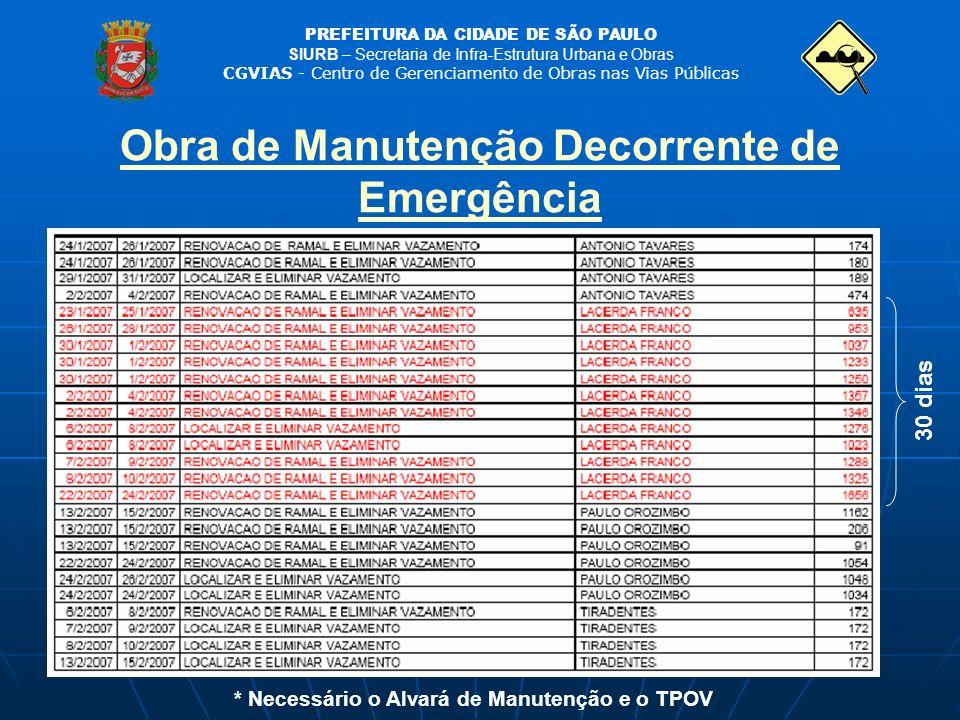 PREFEITURA DA CIDADE DE SÃO PAULO SIURB – Secretaria de Infra-Estrutura Urbana e Obras CGVIAS - Centro de Gerenciamento de Obras nas Vias Públicas 30