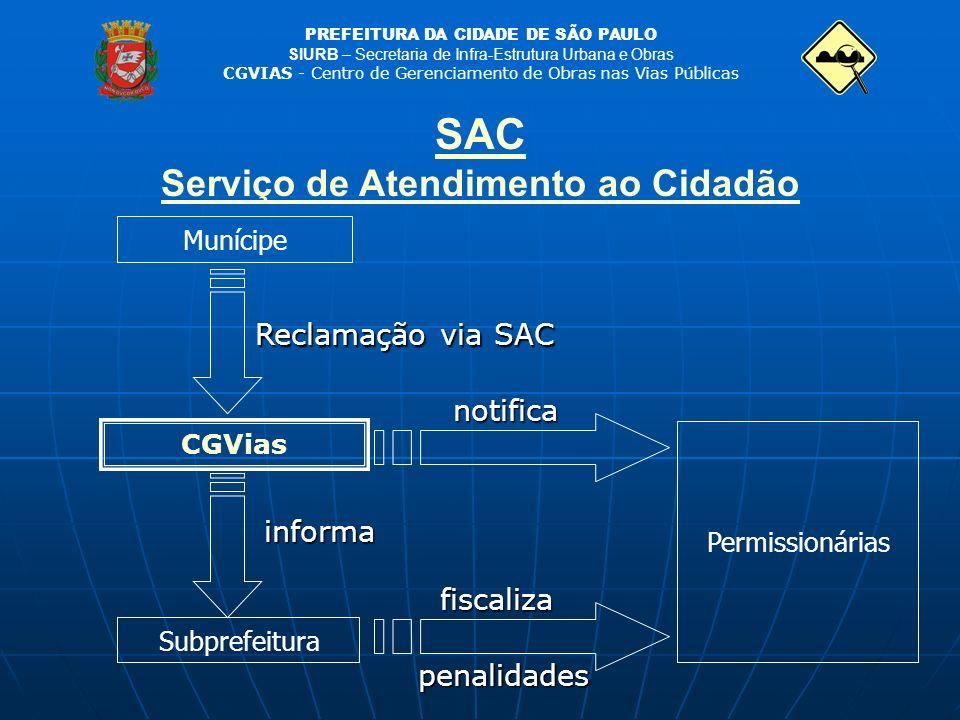 PREFEITURA DA CIDADE DE SÃO PAULO SIURB – Secretaria de Infra-Estrutura Urbana e Obras CGVIAS - Centro de Gerenciamento de Obras nas Vias Públicas CGV