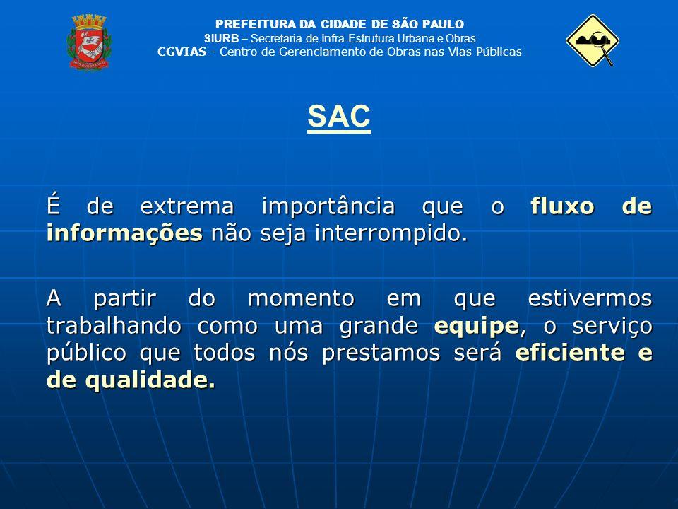 PREFEITURA DA CIDADE DE SÃO PAULO SIURB – Secretaria de Infra-Estrutura Urbana e Obras CGVIAS - Centro de Gerenciamento de Obras nas Vias Públicas É d