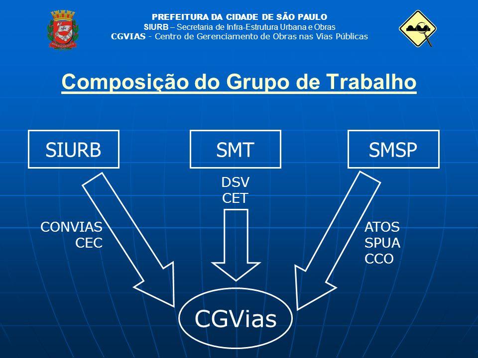 PREFEITURA DA CIDADE DE SÃO PAULO SIURB – Secretaria de Infra-Estrutura Urbana e Obras CGVIAS - Centro de Gerenciamento de Obras nas Vias Públicas Com