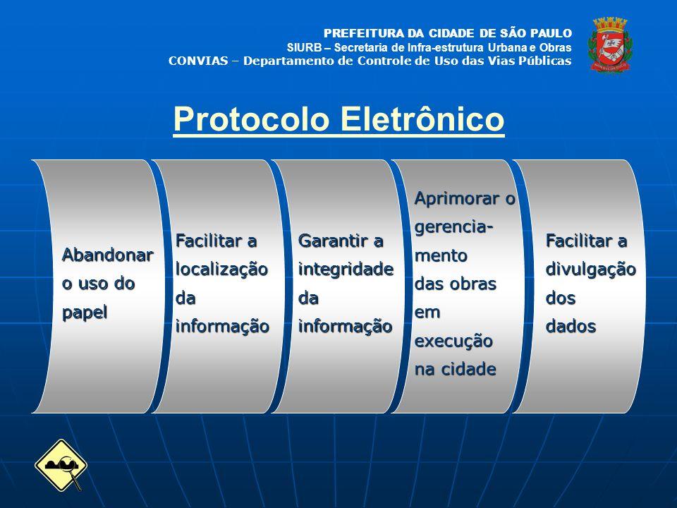 PREFEITURA DA CIDADE DE SÃO PAULO SIURB – Secretaria de Infra-estrutura Urbana e Obras CONVIAS – Departamento de Controle de Uso das Vias Públicas Eventuais dúvidas / esclarecimentos / sugestões deverão ser encaminhadas para o e-mail: cgvias@prefeitura.sp.gov.br Cadastramento para testes