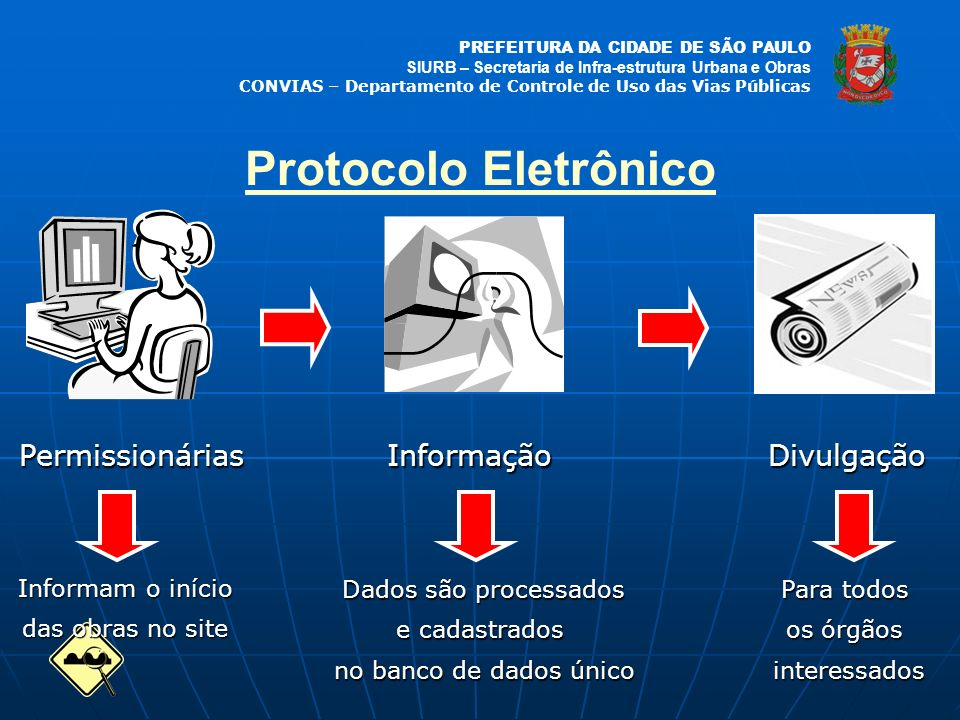 PREFEITURA DA CIDADE DE SÃO PAULO SIURB – Secretaria de Infra-estrutura Urbana e Obras CONVIAS – Departamento de Controle de Uso das Vias Públicas Protocolo Eletrônico Pessoa responsável pelo cadastramento da comunicação do início da obra na via pública deverá providenciar o certificado digital O processo de certificação digital confere ao documento eletrônico: Autenticidade Privacidade Integridade Não-repúdio