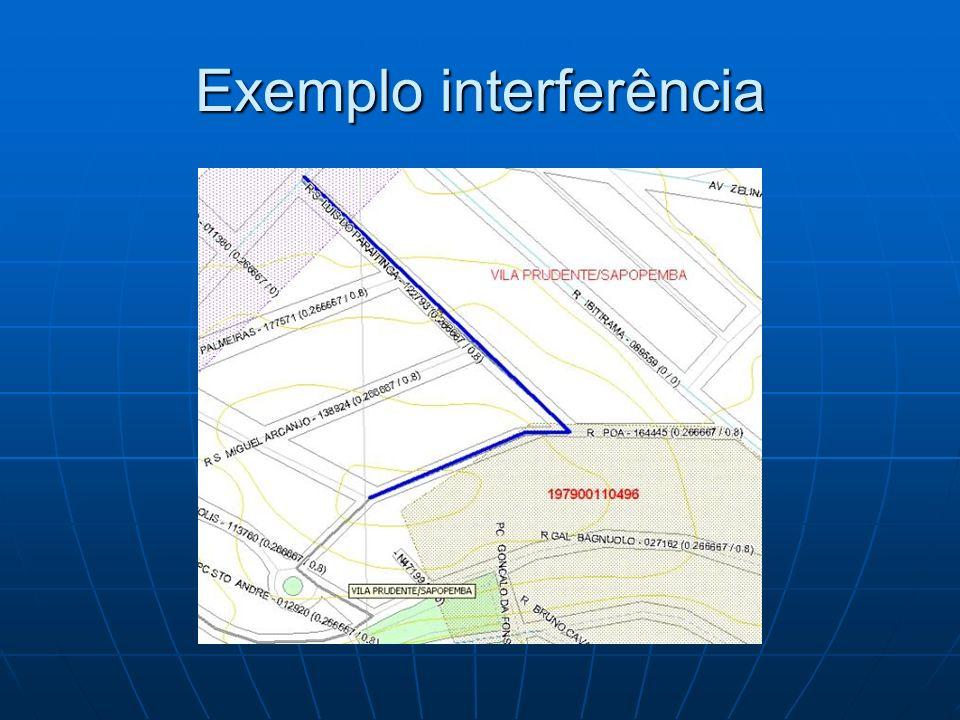 Exemplo interferência