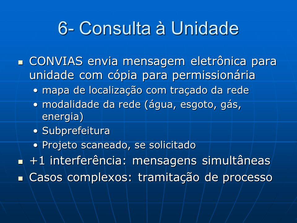 6- Consulta à Unidade CONVIAS envia mensagem eletrônica para unidade com cópia para permissionária CONVIAS envia mensagem eletrônica para unidade com