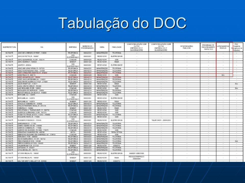 Tabulação no DOC