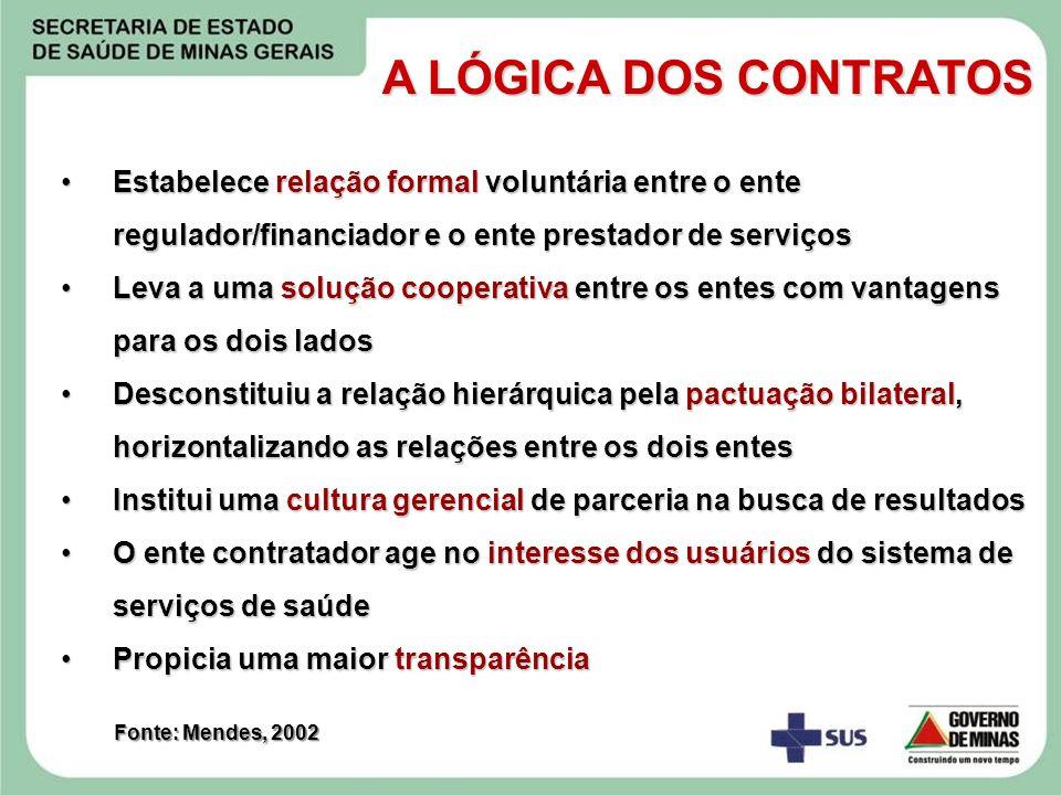 Estabelece relação formal voluntária entre o ente regulador/financiador e o ente prestador de serviçosEstabelece relação formal voluntária entre o ent