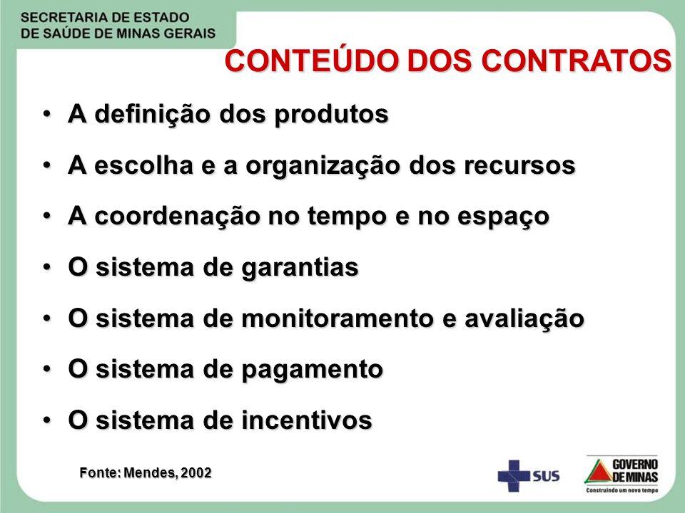 A definição dos produtosA definição dos produtos A escolha e a organização dos recursosA escolha e a organização dos recursos A coordenação no tempo e