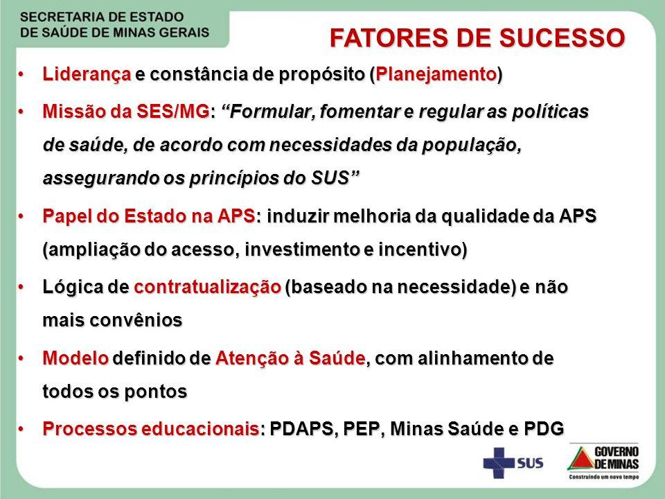 Liderança e constância de propósito (Planejamento)Liderança e constância de propósito (Planejamento) Missão da SES/MG: Formular, fomentar e regular as