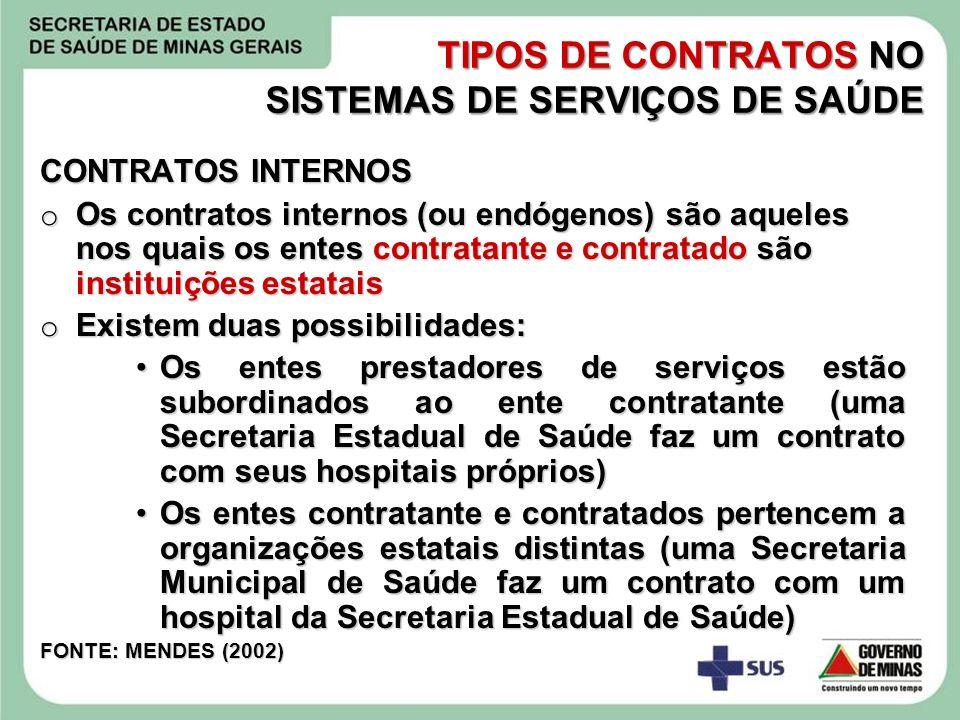 CONTRATOS INTERNOS o Os contratos internos (ou endógenos) são aqueles nos quais os entes contratante e contratado são instituições estatais o Existem